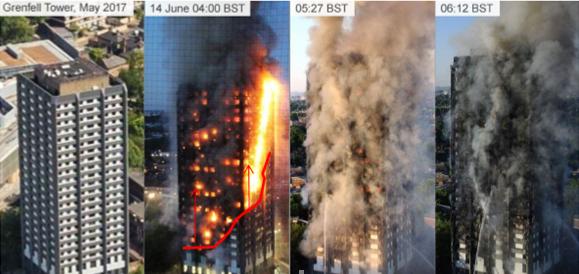 Non hai il terrore che la tua azienda possa andare in fumo come la GRENFELL TOWER?
